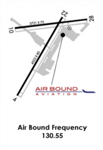 runways Air Bound Aviation