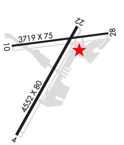 KCDW- runways